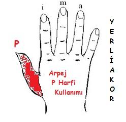 Arpejde P Parmağı Kullanımı